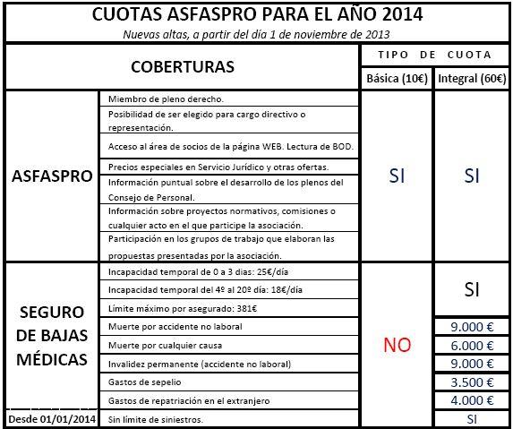 Cuadro Cuotas ASFASPRO nuevo