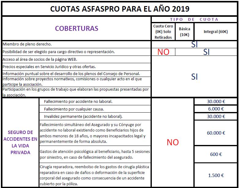 Cuadro Coberturas 2019 1