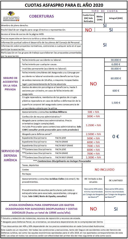 Cuadro Coberturas 2020 Completo2