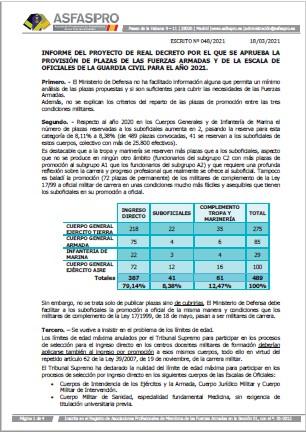 048.2021 ASFASPRO Informe RD provisión plazas 2021