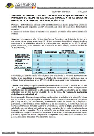 Informe provision asfaspro 030419
