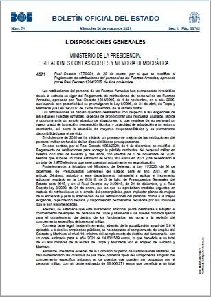 Real Decreto 1772021 de 23 de marzo