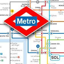 Plano Metro Madrid2